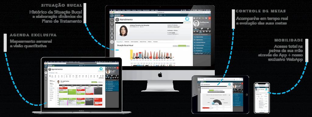 Melhores Softwares Para Gestão Odontológica: Um nootebook, um computador, um tablet e um smartphone do software de gestão odontológica Controle Odonto.